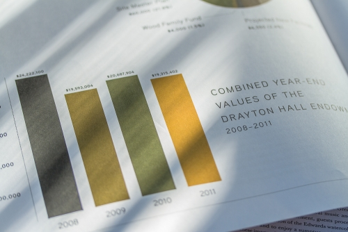 Drayton Hall 2011 Annual Report, interior spread