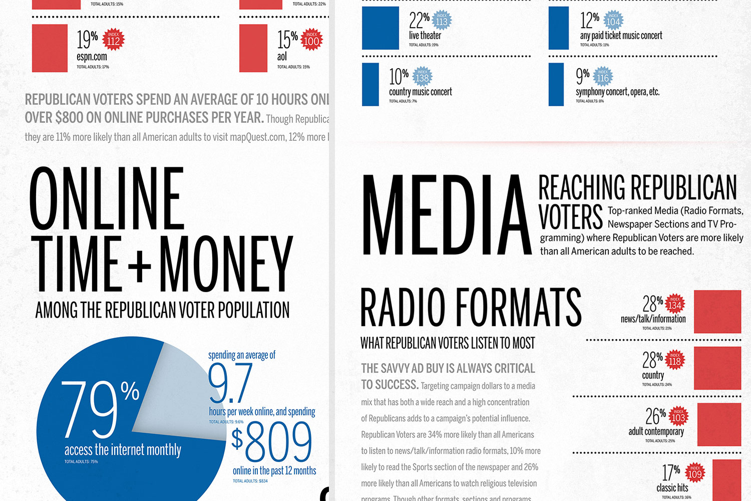 Super Tuesday Infographic   Three Steps Ahead