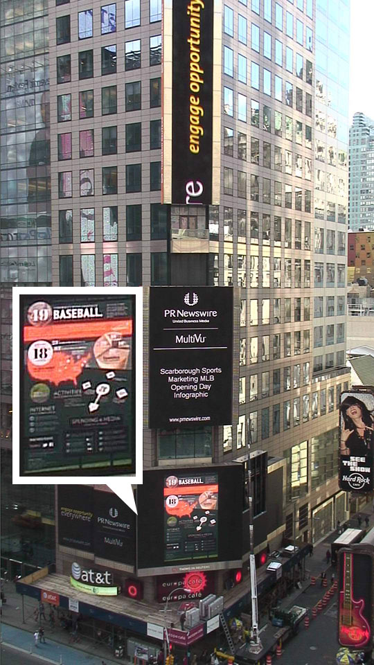 Scarborough MLB Infographic at Times Square