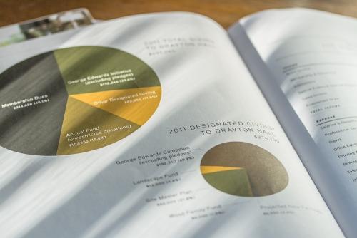 Drayton Hall 2011 Annual Report, interior spread