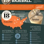 Scarborough Research Baseball Infographic, earlier draft, without gratuitous filtering